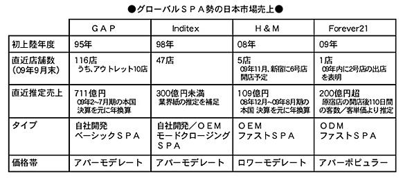 hankaku091101
