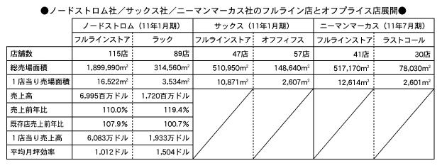 hankaku1202