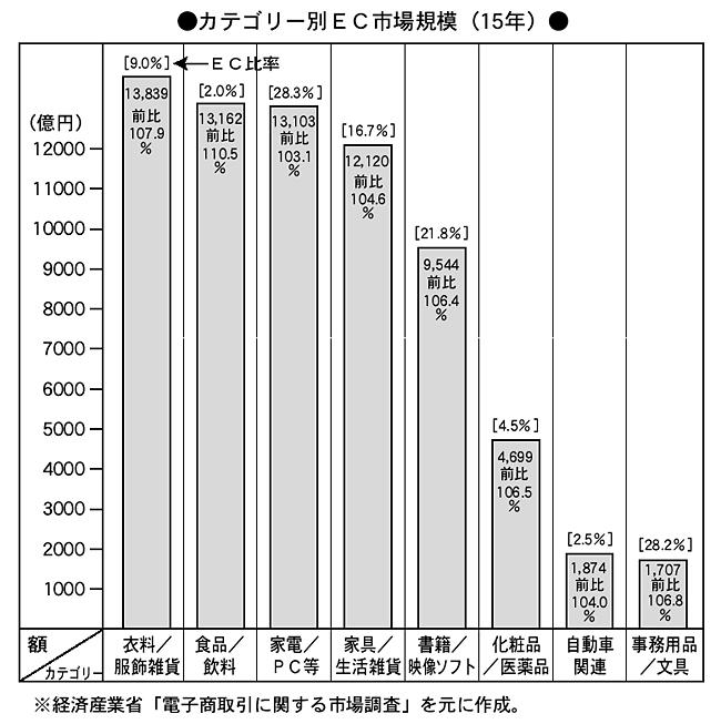 hankaku1608_2