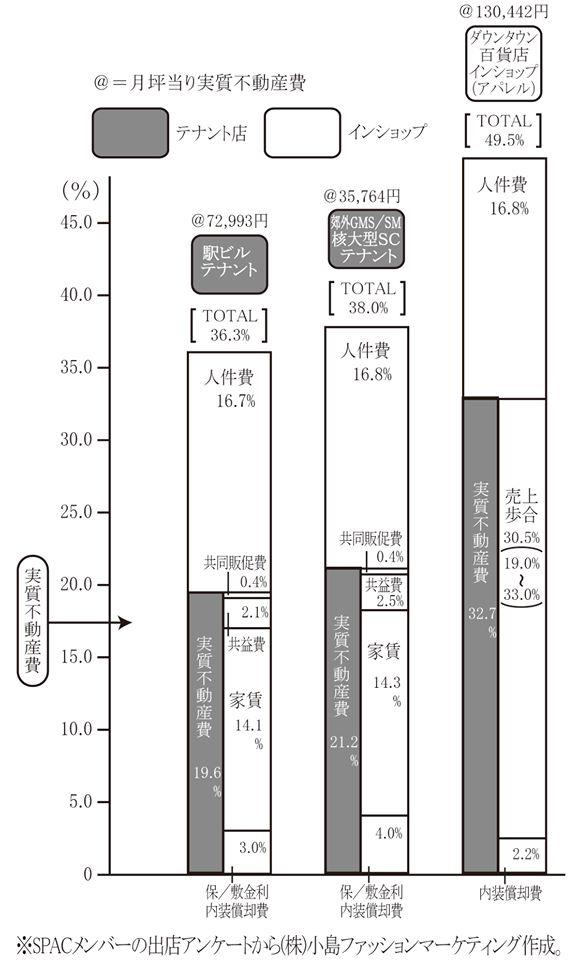 200630_report_05